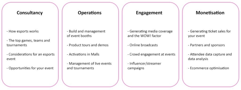 Esports Event Management Services